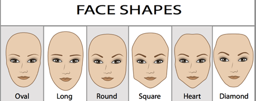 face_shapes_520x316